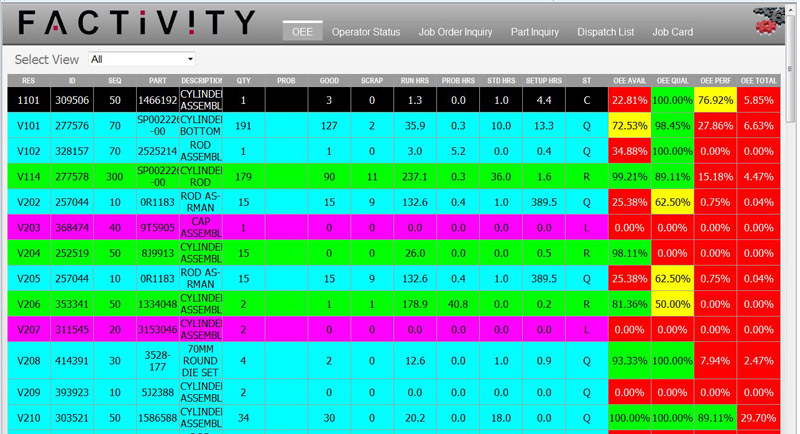 Kpi Metrics Module Shop Floor Data Collection