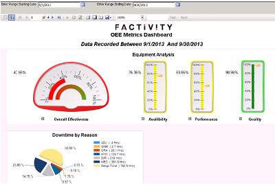 attrition metrics Metrics to determine and prove the value of  c-level suite — that npv is a  valuable metric  subtracting first-year attrition from the number.